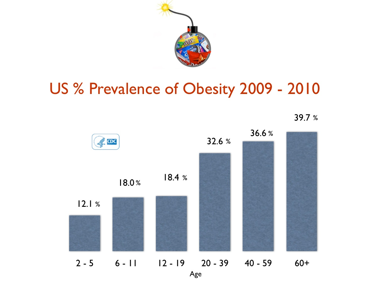 causes and effects of childhood obesity essay